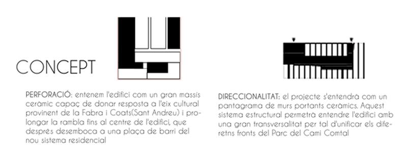 © Marta Bartolí. Concepte