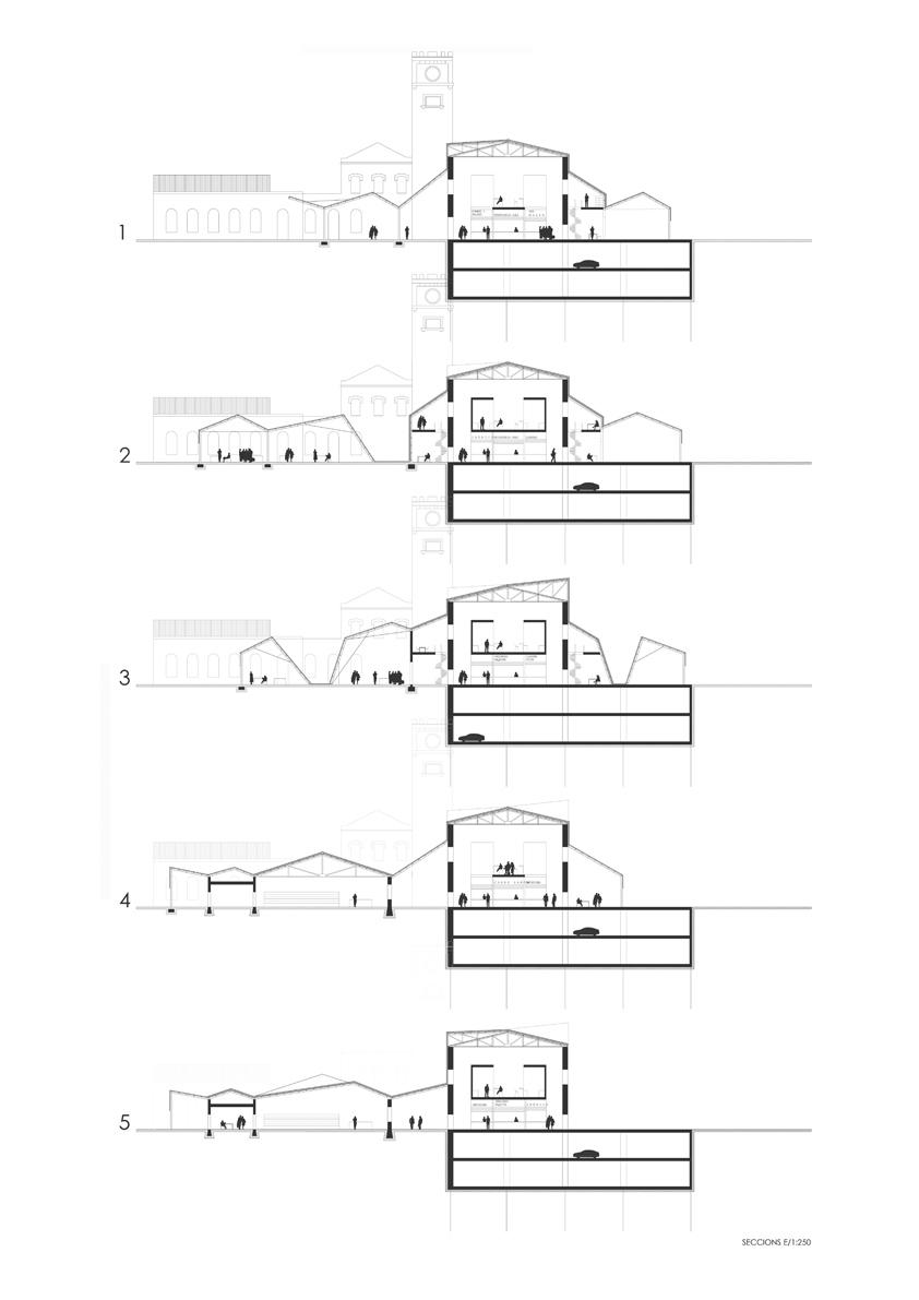 Secciones generales