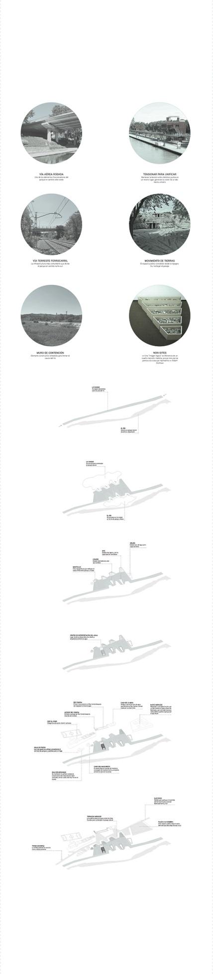 02-panel-esquemas-urbanismo