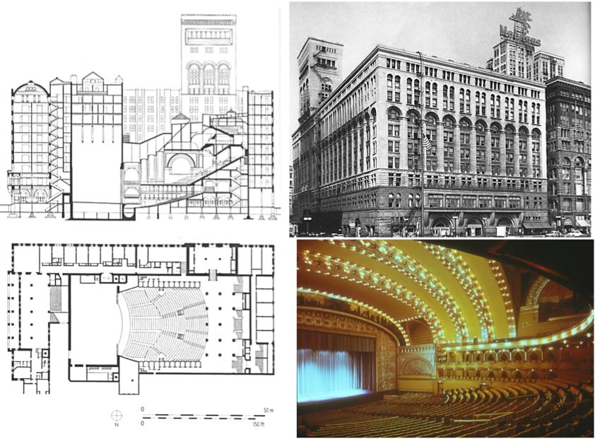 Auditorium de Chicago (1886-1889)