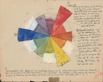 Klee-Notebooks-1