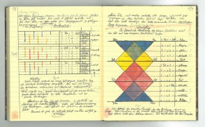 Klee-Notebooks-3
